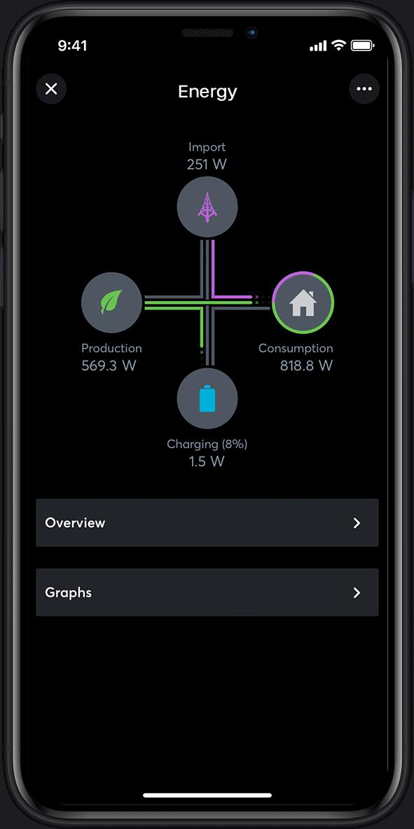 Energía casa Inteligente